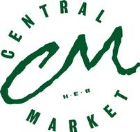 $200 Central Market Gift Card 202//190