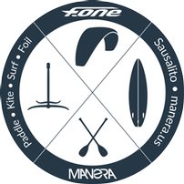 Manera Inc. 202//202